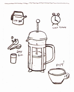 coffee-drawing2